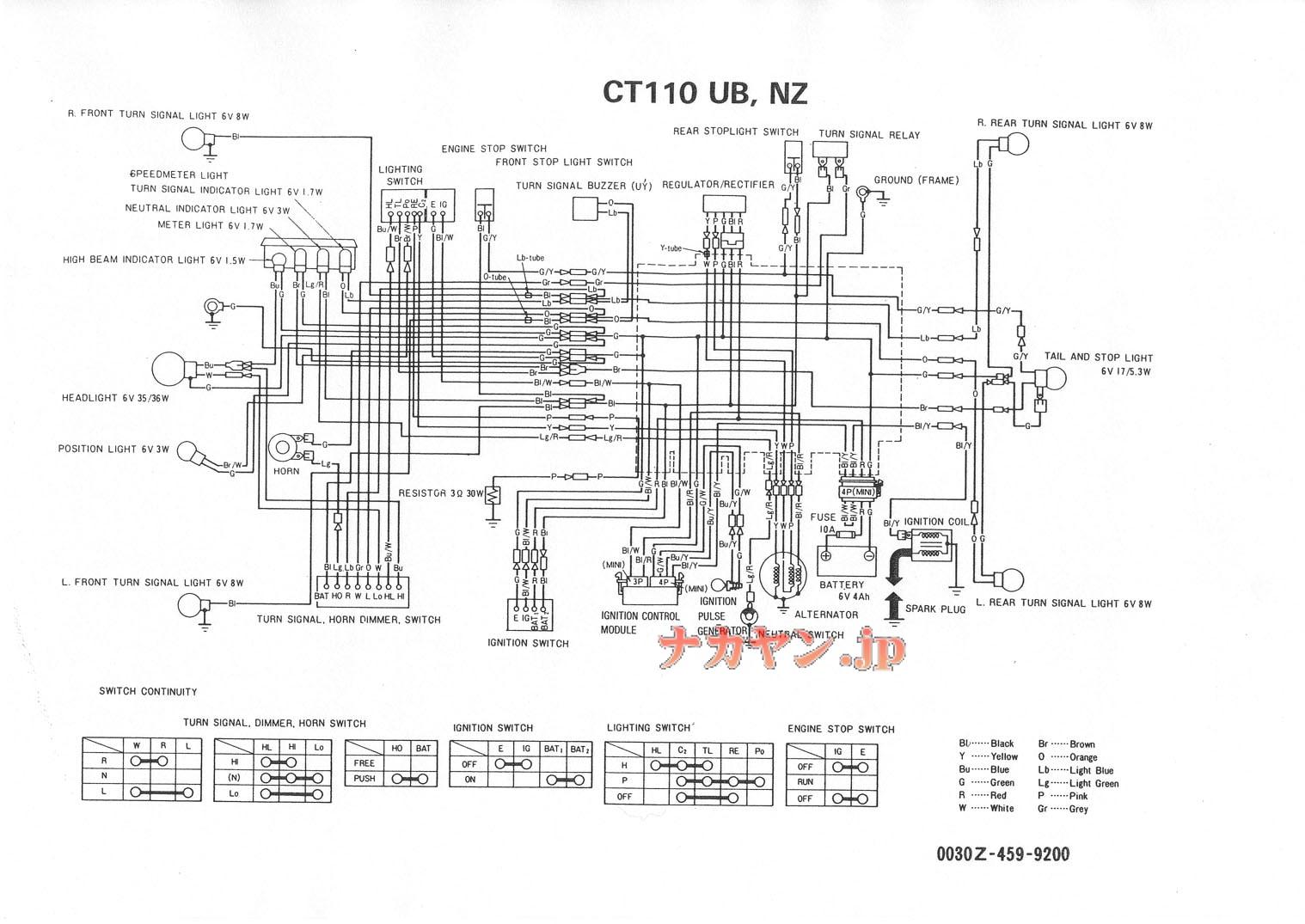 Wiring Schematic. Honda Ct110 Owner S Manual ナカヤン Jp